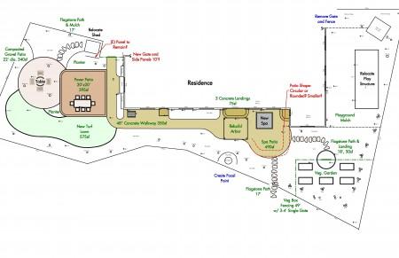San Anselmo Concept Plan