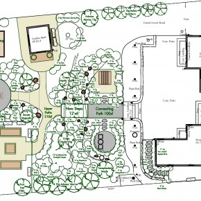 Back Yard Planting Plan